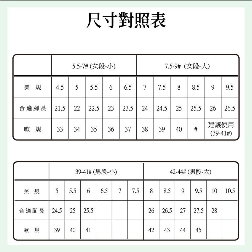 各國鞋子 尺碼對照表